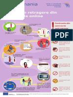 Infographic Dreptul de Retragere