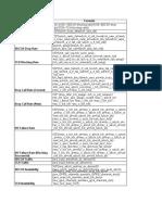 Docslide.net Nsn 2g Kpi Formula