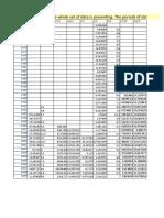 Data (Annual)