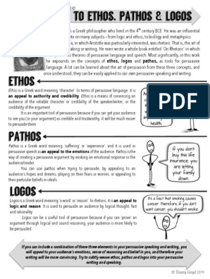 Ethos Pathos Logos Definitions And Worksheet Persuasion Logos