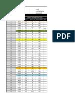 Reporte Estadístico-Medicina Humana y Ciencias de La Salud-Las Gardenias 22-06-2015 Hasta 27-06-2015