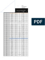 Reporte Estadístico-Medicina Humana y Ciencias de La Salud-Las Gardenias 10-03-2014 Hasta 15-03-2014