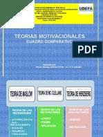 Cuadro Comparativo de Las Teorias de La Motivacion Pp