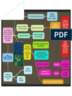 mapa conceptual etica 2016