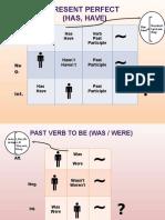 formulario present perfect and simple past tense