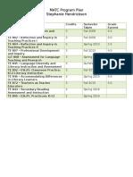hendrickson matc program plan