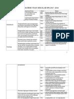 Sebaran Materi Ujian Sekolah Ips 2015