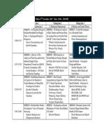 Presentation Schedule 5Nov 1page