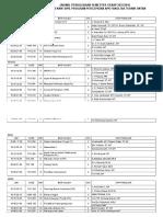 Jadwal Kuliah Genap 1516Program APK_1