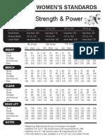 Womens Strength Power File