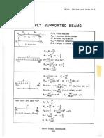TOS - Design Formulas 2