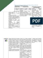 Economía Informal y Autoempleo en Los Planes de Gobierno de Partidos Politicos 2016