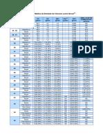 Areas Tematicas_controle de Emissoes_programa Proconve_1 (2)