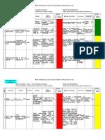 IPER Montaje de Ductos de Despolvorizacion 12.2.8