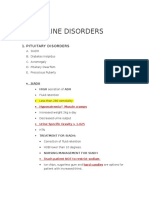 Endocrine Study Guide
