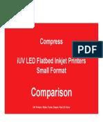 Small Format UV LED Inkjet Printer Comparison