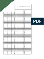 Base N_ 1 Presentación de Datos