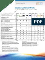 KMSA Industrial Selection