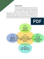 3.0 Ciri-ciri Pengacaraan Majlis