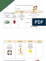 Programcion semanal Niños 3 años.doc