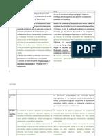 Comparacion proyectos IUCS_UCA.docx