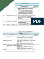 2013 Anual Planificación 3° y 4°