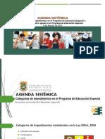 04-Impedimentos  Acomodos.pdf