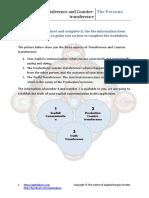 Transference Workbook