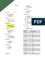 KELOMPOK AKPEM - Alih Program 2015.docx