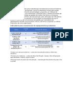 KPI manutenção