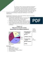 Case Studies Module 1_a Case of Pcos