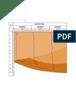 Potongan Geoteknik Model