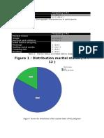 Practical 2 Descripive Statistics