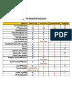 Pmp Exam Compa Simulator