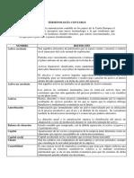 Terminología contabilidad