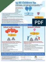 balloons-nepc-infographic.pdf