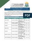 Convocatoria Matricula - Primeira Chamada Extra 2015-1