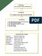 Carta Organisasi Bola Sepak