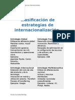 Classificación de Estrategias de Internacionalización