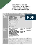 Esquema Posológico de Faboterapico