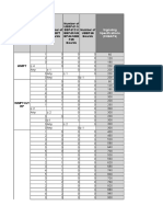 UBBP Resource Table