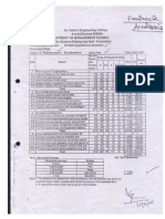 Professor.Padmanaban's Rating by Students