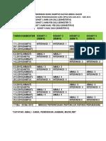 Jadual Interaksi PPG Sesi Jan 2015 - Mei 2015