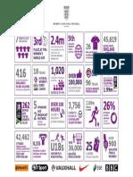 female football infographic