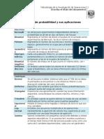 Descripción de distribuciones de probabilidad.