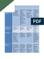 unit 08 client assessment matrix carl fitt pros