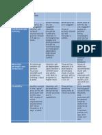 unit 08 client assessment matrix jennifer fitt pros