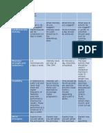 unit 08 client assessment matrix justin fitt pros