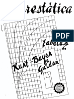 Tabelas de Kurt-bayer e Guldan - Parte 01
