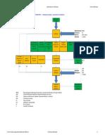 Archivo Practicas Aseguramiento Mediciones V0500